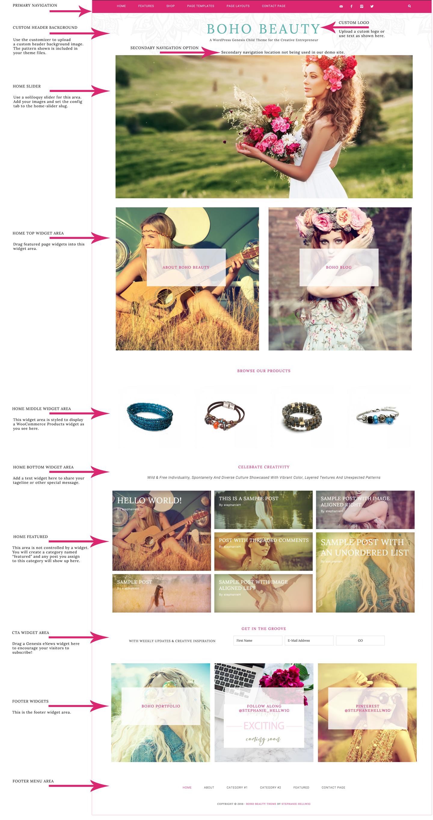 homepage-diagram